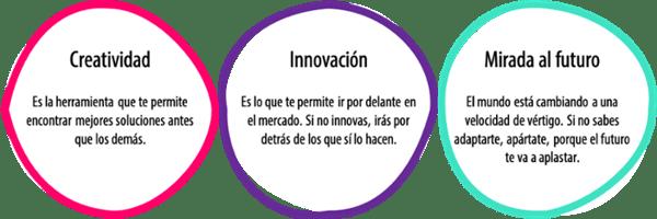 creatividad en la educacion, innovación educativa y mirada al futuro del sector de la restauración